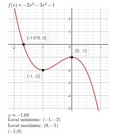https://ccssmathanswers.com/wp-content/uploads/2021/02/Big-ideas-math-Algebra-2-Chapter.-4-Polynomials-Chapter-review-Answer-38.jpg