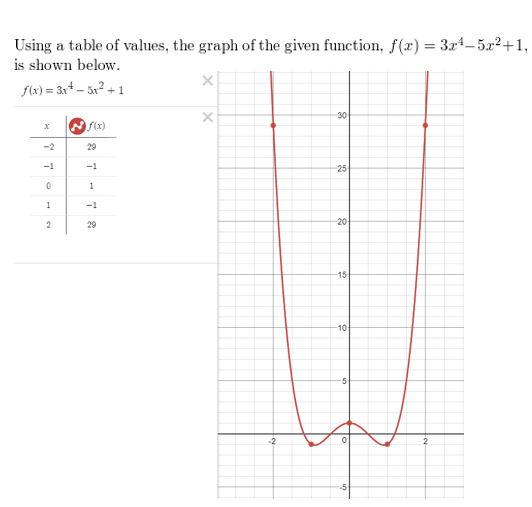 https://ccssmathanswers.com/wp-content/uploads/2021/02/Big-ideas-math-Algebra-2-Chapter.-4-Polynomials-Chapter-review-Answer-4.jpg