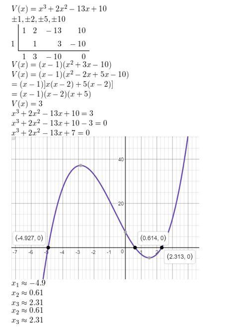 https://ccssmathanswers.com/wp-content/uploads/2021/02/Big-ideas-math-Algebra-2-Chapter.-4-Polynomials-Chapter-test-Answer-8.jpg