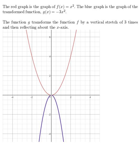 https://ccssmathanswers.com/wp-content/uploads/2021/02/Big-ideas-math-Algebra-2-Chapter.-4-Polynomials-Exercise-4.6Answer-54.jpg