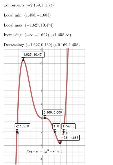 https://ccssmathanswers.com/wp-content/uploads/2021/02/Big-ideas-math-Algebra-2-Chapter.-4-Polynomials-Exercise-4.8-Answer-26.jpg