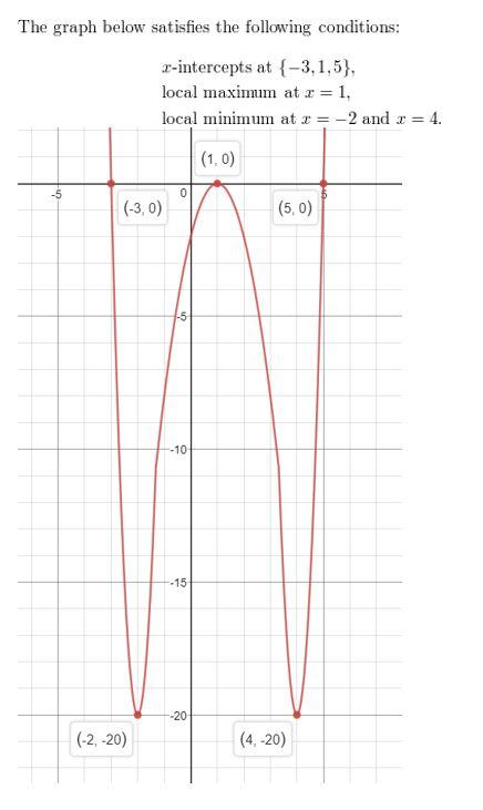 https://ccssmathanswers.com/wp-content/uploads/2021/02/Big-ideas-math-Algebra-2-Chapter.-4-Polynomials-Exercise-4.8-Answer-38.jpg
