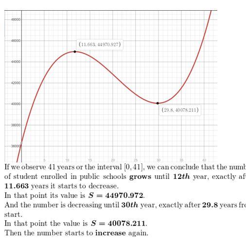 https://ccssmathanswers.com/wp-content/uploads/2021/02/Big-ideas-math-Algebra-2-Chapter.-4-Polynomials-Exercise-4.8-Answer-48.jpg