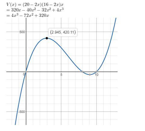https://ccssmathanswers.com/wp-content/uploads/2021/02/Big-ideas-math-Algebra-2-Chapter.-4-Polynomials-Exercise-4.8-Answer-52.jpg