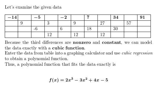 https://ccssmathanswers.com/wp-content/uploads/2021/02/Big-ideas-math-Algebra-2-Chapter.-4-Polynomials-Exercise-4.9-Answer-8.jpg