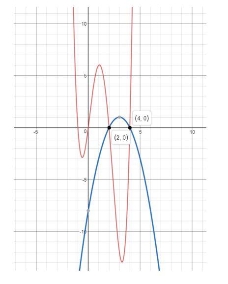 https://ccssmathanswers.com/wp-content/uploads/2021/02/Big-ideas-math-Algebra-2-Chapter.4-Polynomials-Exercise-7.5-Answer-60.aJPG_.jpg