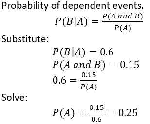 https://ccssmathanswers.com/wp-content/uploads/2021/02/Big-ideas-math-Algebra-2-chapter-10-probability-exercise-10.2-Answer-no-18.jpg