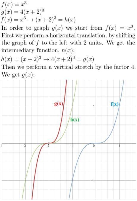 https://ccssmathanswers.com/wp-content/uploads/2021/02/Big-ideas-math-Algebra-2-chapter-4-polynomial-exercise-4.7-Answer-no-2-1.jpg