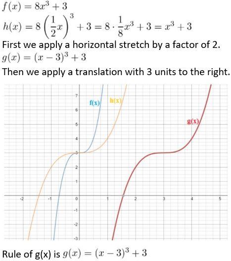 https://ccssmathanswers.com/wp-content/uploads/2021/02/Big-ideas-math-Algebra-2-chapter-4-polynomial-exercise-4.7-Answer-no-4.jpg