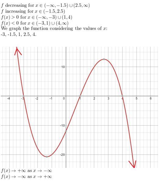 https://ccssmathanswers.com/wp-content/uploads/2021/02/Big-ideas-math-algerbra-2-chapter-4.-Polynomials-Monitoring-progress-exercise-4.1-Answer-10JPG.jpg