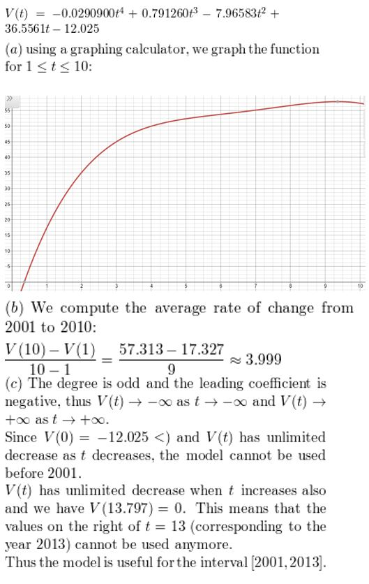 https://ccssmathanswers.com/wp-content/uploads/2021/02/Big-ideas-math-algerbra-2-chapter-4.-Polynomials-Monitoring-progress-exercise-4.1-Answer-11.jpg