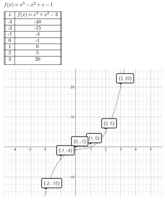 https://ccssmathanswers.com/wp-content/uploads/2021/02/Big-ideas-math-algerbra-2-chapter-4.-Polynomials-Monitoring-progress-exercise-4.1-Answer-9.jpg