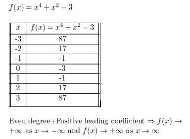 https://ccssmathanswers.com/wp-content/uploads/2021/02/Big-ideas-math-algerbra-2-chapter-4.-Polynomials-Monitoring-progress-exercise-4.1-Answer7.jpg