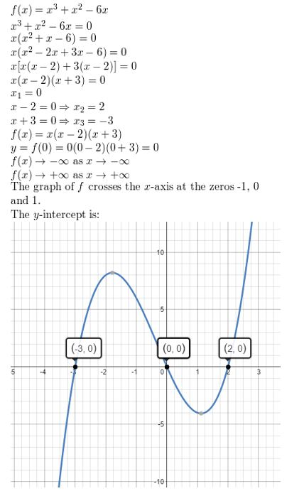 https://ccssmathanswers.com/wp-content/uploads/2021/02/Big-ideas-math-algerbra-2-chapter-4.-Polynomials-Monitoring-progress-exercise-4.5-Answer-4.jpg
