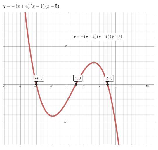 https://ccssmathanswers.com/wp-content/uploads/2021/02/Big-ideas-math-algerbra-2-chapter-4.-Polynomials-exercise-4.1-Answer-38.jpg