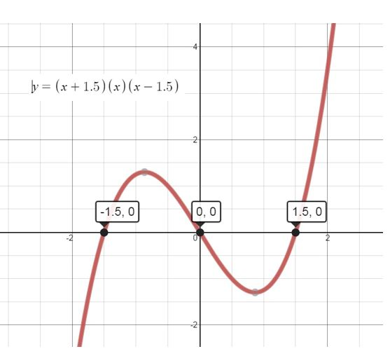 https://ccssmathanswers.com/wp-content/uploads/2021/02/Big-ideas-math-algerbra-2-chapter-4.-Polynomials-exercise-4.1-Answer-40.jpg
