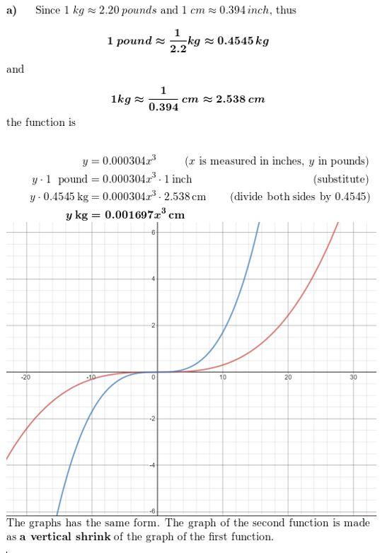 https://ccssmathanswers.com/wp-content/uploads/2021/02/Big-ideas-math-algerbra-2-chapter-4.-Polynomials-exercise-4.1-Answer-50.jpg