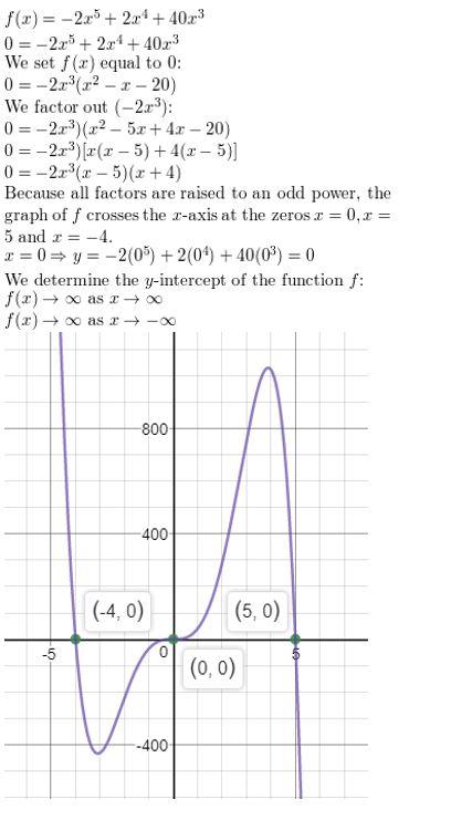 https://ccssmathanswers.com/wp-content/uploads/2021/02/Big-ideas-math-algerbra-2-chapter-4.-Polynomials-exercise-4.5-Answer-16.jpg