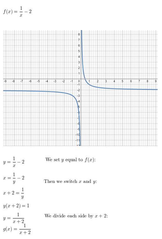 https://ccssmathanswers.com/wp-content/uploads/2021/02/Big-ideas-math-algerbra-2-chapter-7-.Rational-functions-Monitoring-progress-exercise-7.5-Answer-9.jpg