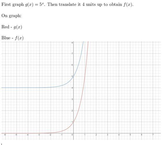 https://ccssmathanswers.com/wp-content/uploads/2021/02/Big-ideas-math-algerbra-2-chapter-7-.Rational-functions-exercise-7.1-Answer-36.jpg