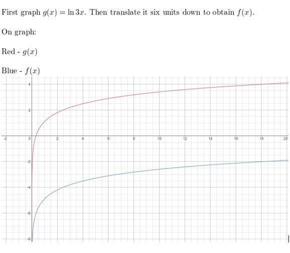 https://ccssmathanswers.com/wp-content/uploads/2021/02/Big-ideas-math-algerbra-2-chapter-7-.Rational-functions-exercise-7.1-Answer-38JPG.jpg