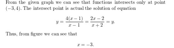 https://ccssmathanswers.com/wp-content/uploads/2021/02/Big-ideas-math-algerbra-2-chapter-7-.Rational-functions-exercise-7.5-Answer-52.jpg