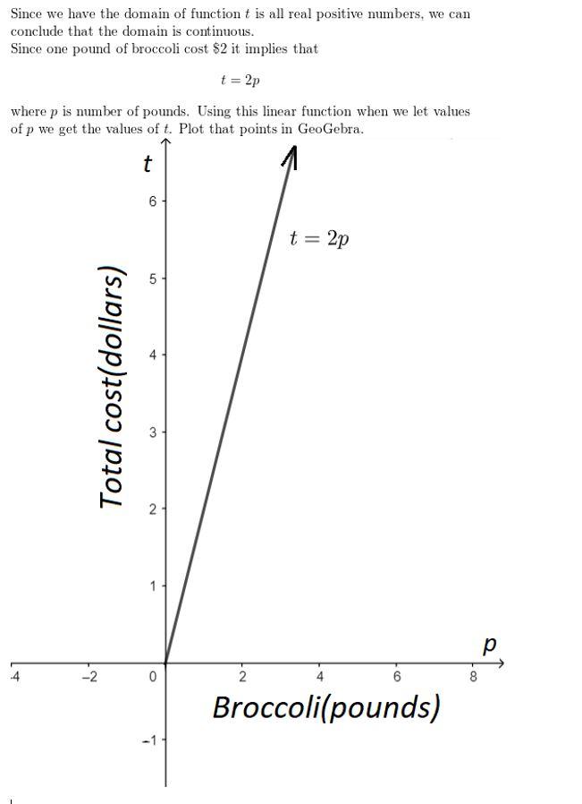 https://ccssmathanswers.com/wp-content/uploads/2021/02/Big-ideas-math-algerbra-2-chapter-7-.Rational-functions-exercise-7.5-Answer-60.jpg