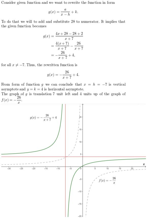 https://ccssmathanswers.com/wp-content/uploads/2021/02/Big-ideas-math-algerbra-2-chapter.7Rational-functions-chapter-review-22.jpg