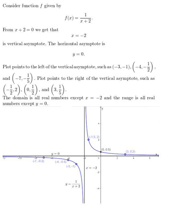 https://ccssmathanswers.com/wp-content/uploads/2021/02/Big-ideas-math-algerbra-2-chapter.7Rational-functions-exercise-7.2-Answer-14.jpg