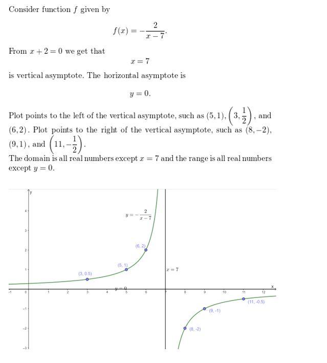 https://ccssmathanswers.com/wp-content/uploads/2021/02/Big-ideas-math-algerbra-2-chapter.7Rational-functions-exercise-7.2-Answer-16.jpg