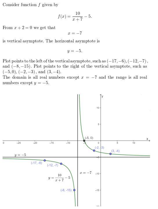 https://ccssmathanswers.com/wp-content/uploads/2021/02/Big-ideas-math-algerbra-2-chapter.7Rational-functions-exercise-7.2-Answer-18.jpg