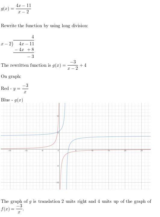 https://ccssmathanswers.com/wp-content/uploads/2021/02/Big-ideas-math-algerbra-2-chapter.7Rational-functions-exercise-7.2-Answer-36.jpg