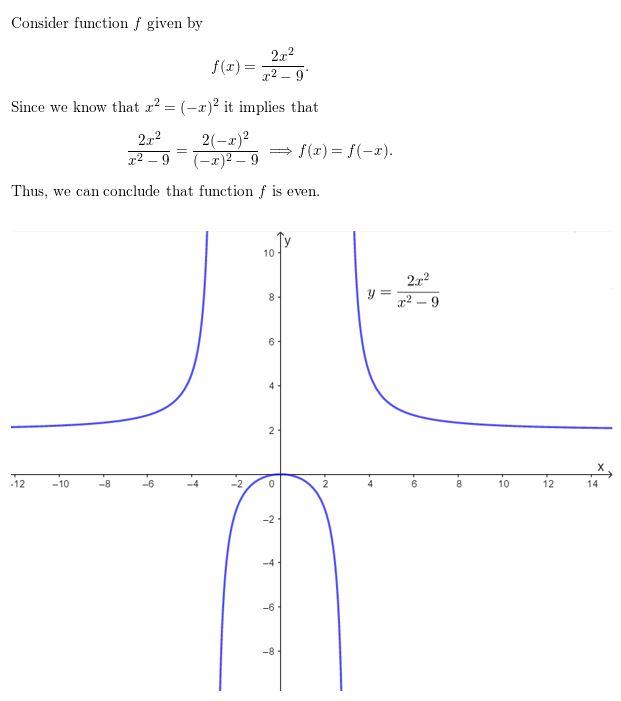 https://ccssmathanswers.com/wp-content/uploads/2021/02/Big-ideas-math-algerbra-2-chapter.7Rational-functions-exercise-7.2-Answer-48.jpg