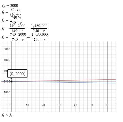 https://ccssmathanswers.com/wp-content/uploads/2021/02/Big-ideas-math-algerbra-2-chapter.7Rational-functions-exercise-7.2-Answer-58.jpg