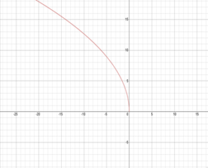 Bigideas Math Algebra 1 Answer Key Chapter 10 img_2