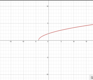 Bigideas Math Algebra 1 Answer Key Chapter 10 img_4