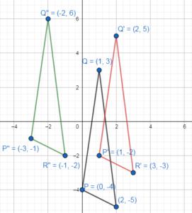Chapter 4 Transformations Big Ideas Math Answers Geometry img_5(1)