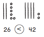 Go-Math-1st-Grade-Answer-Key-Chapter-7-Compare-Numbers-7.3-15