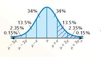 Big Ideas Math Algebra 2 Answer Key Chapter 11 Data Analysis and Statistics 11.1 3