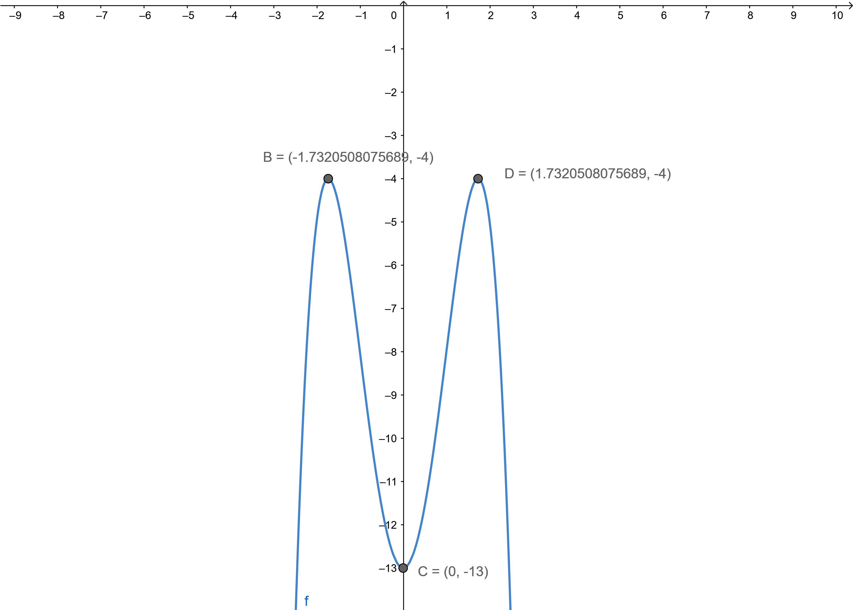 Big Ideas Math Algebra 2 Answer Key Chapter 11 Data Analysis and Statistics 11.1 6