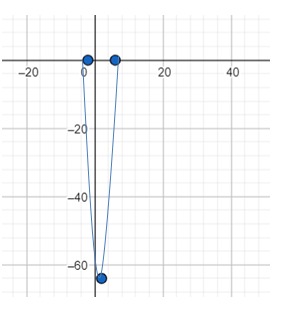 Big Ideas Math Answers Algebra 1 Chapter 11 Data Analysis and Displays 11.2 5
