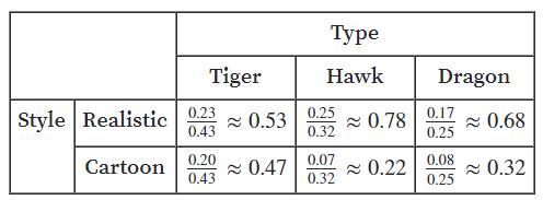 Big Ideas Math Answers Algebra 1 Chapter 11 Data Analysis and Displays 11.4 10