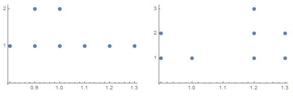Big Ideas Math Algebra 2 Answer Key Chapter 11 Data Analysis and Statistics 1