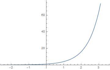 Big Ideas Math Algebra 2 Answer Key Chapter 11 Data Analysis and Statistics 11.4 2
