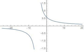Big Ideas Math Algebra 2 Answer Key Chapter 11 Data Analysis and Statistics 11.6 3