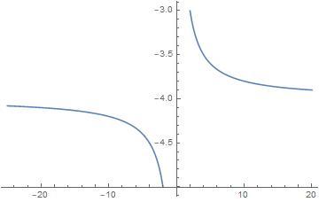 Big Ideas Math Algebra 2 Answer Key Chapter 11 Data Analysis and Statistics 11.6 4