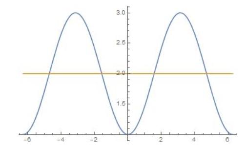 Big Ideas Math Algebra 2 Answer Key Chapter 9 Trigonometric Ratios and Functions 1