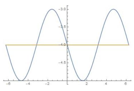 Big Ideas Math Algebra 2 Answer Key Chapter 9 Trigonometric Ratios and Functions 2