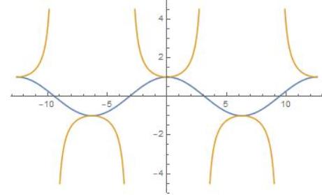 Big Ideas Math Algebra 2 Answer Key Chapter 9 Trigonometric Ratios and Functions 8