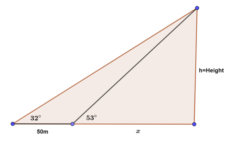 Big Ideas Math Algebra 2 Answer Key Chapter 9 Trigonometric Ratios and Functions 9.1 4
